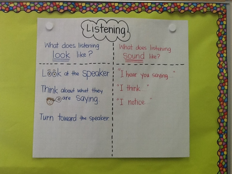Listening looks like....sounds like.....